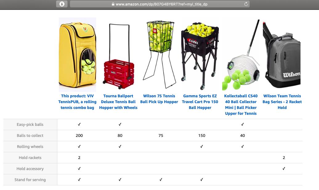 Amazon Product Comparison http://viv.tennis